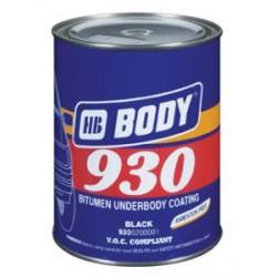 930 ΥΠΟΔΑΠΈΔΙΑ ΠΡΟΣΤΑΣΊΑ